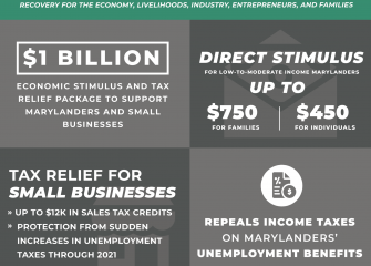 Governor Hogan Announces $1 Billion Emergency Stimulus and Tax Relief Package